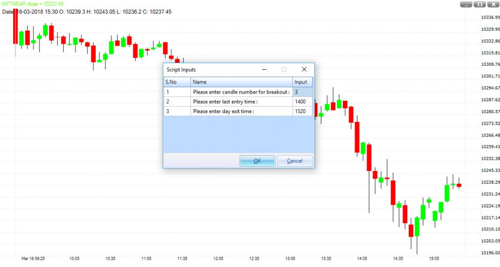 Trend imperator v2 professional forex trading system