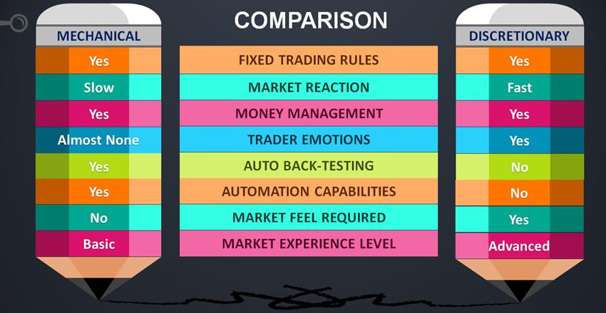4. comparison