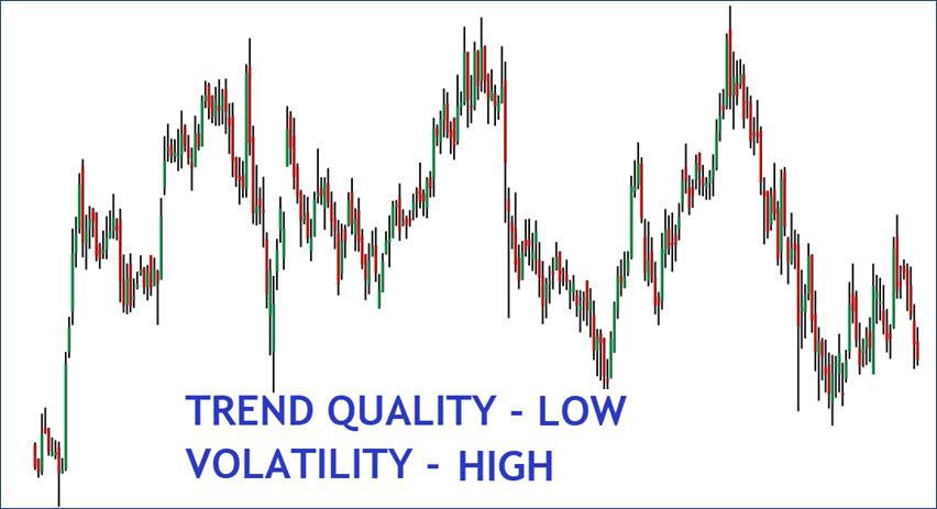 5. Volatile Range